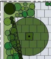 gardenista 0